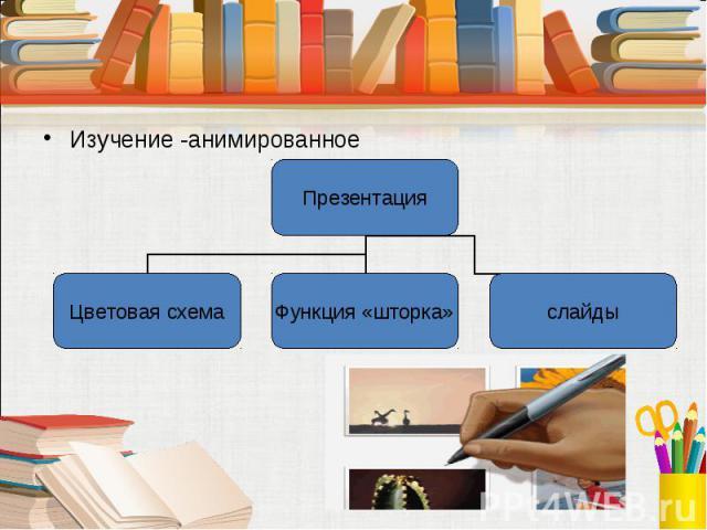 Изучение -анимированное