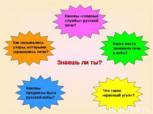 Знаешь ли ты?Каковы «главные службы» русской печи?Как назывались узоры, которыми