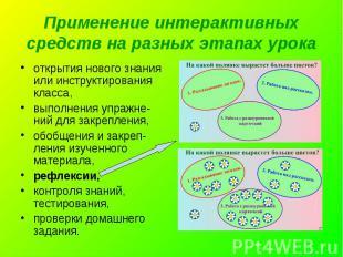 Применение интерактивныхсредств на разных этапах урокаоткрытия нового знания или