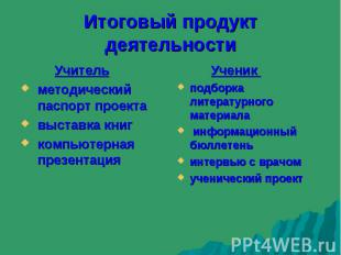 Итоговый продукт деятельности Учитель методический паспорт проекта выставка книг