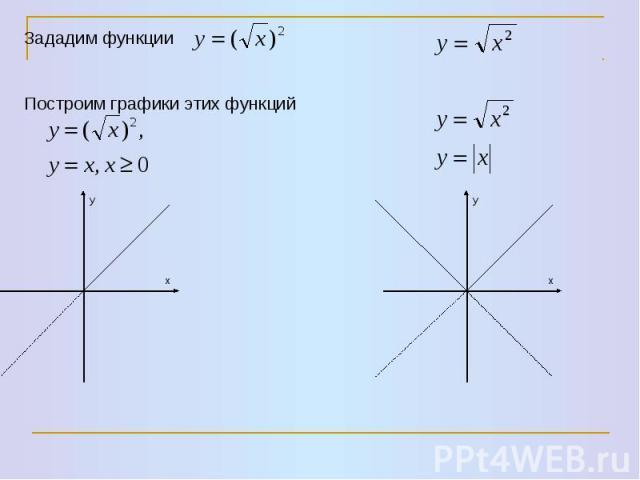 Зададим функцииПостроим графики этих функций