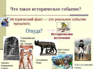 Что такое историческое событие?Исторический факт — это реальное событие прошлого