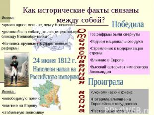 Как исторические факты связаны между собой?Имела:армию вдвое меньше, чем у Напол