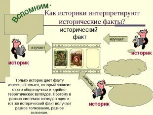 Как историки интерпретируют исторические факты?исторический фактТолько историк д