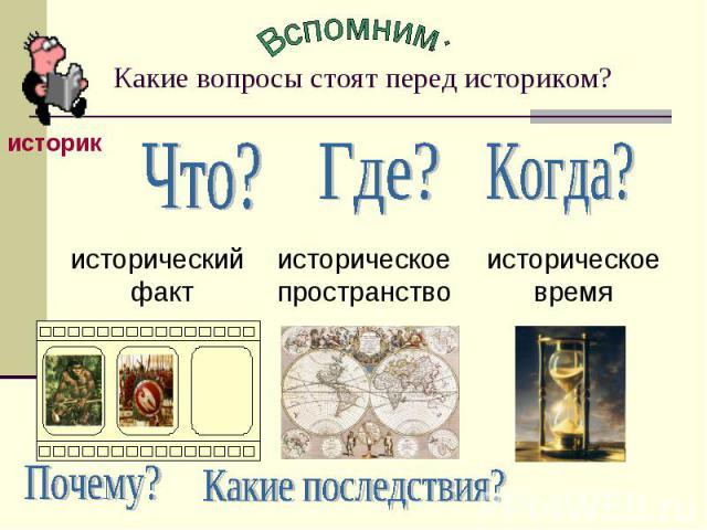 Вспомним: Какие вопросы стоят перед историком?Что?исторический фактГде?историческое пространствоКогда?историческое времяКакие последствия?