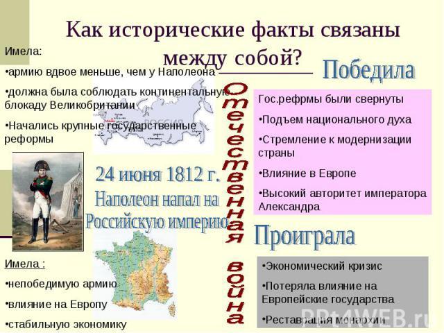 Как исторические факты связаны между собой?Имела:армию вдвое меньше, чем у Наполеонадолжна была соблюдать континентальную блокаду ВеликобританииНачались крупные государственные реформыГос.рефрмы были свернутыПодъем национального духаСтремление к мод…