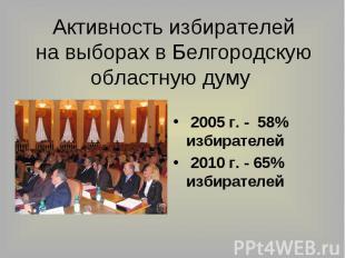 Активность избирателейна выборах в Белгородскуюобластную думу 2005 г. - 58% изби