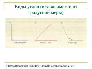 Виды углов (в зависимости от градусной меры)