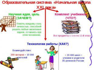 Образовательная система «Начальная школа XXI века»Научная идея, цель (ЗАЧЕМ?)Пом