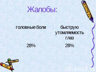 Жалобы: