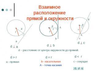 Взаимное расположение прямой и окружностиd – расстояние от центра окружности до