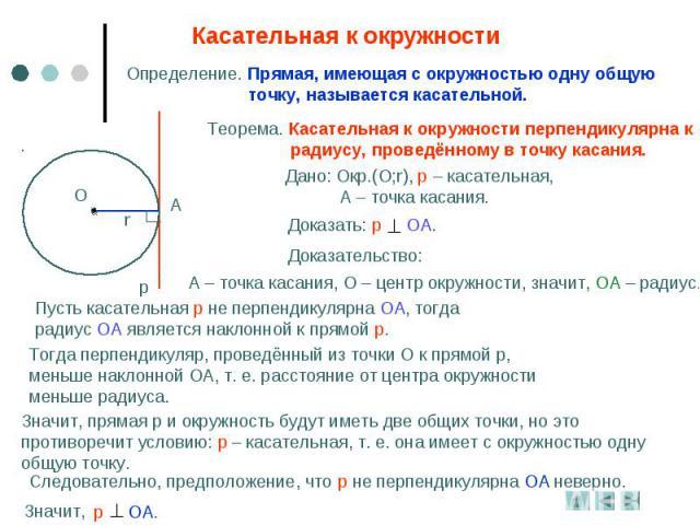 Касательная к окружностиОпределение. Прямая, имеющая с окружностью одну общую точку, называется касательной.Теорема. Касательная к окружности перпендикулярна к радиусу, проведённому в точку касания.Дано: Окр.(О;r), р – касательная, А – точка касания…