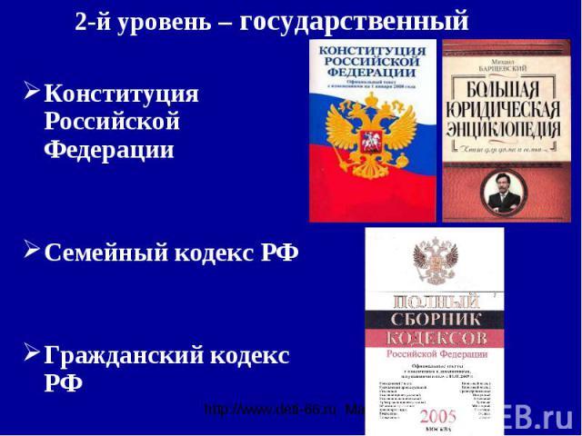 2-й уровень – государственный Конституция Российской ФедерацииСемейный кодекс РФГражданский кодекс РФ