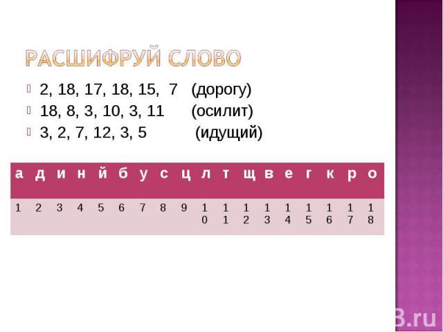 Расшифруй слово 2, 18, 17, 18, 15, 7 (дорогу)18, 8, 3, 10, 3, 11 (осилит)3, 2, 7, 12, 3, 5 (идущий)