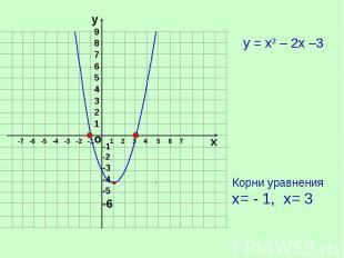 у = х2 – 2х –3 Корни уравнения х= - 1, х= 3