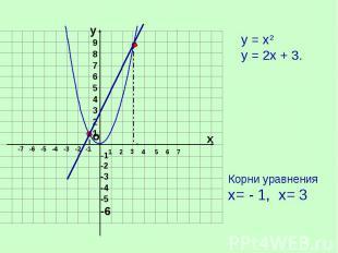 у = х2 у = 2х + 3.Корни уравнения х= - 1, х= 3