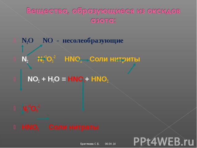 Вещества, образующиеся из оксидов азота:N2O NO - несолеобразующие N2 N2+3O3-2 HNO2 Соли нитриты NO2 + H2O = HNO3+ HNO2N2+5O5-2HNO3 Соли нитраты