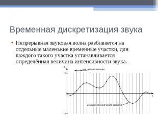 Временная дискретизация звукаНепрерывная звуковая волна разбивается на отдельные