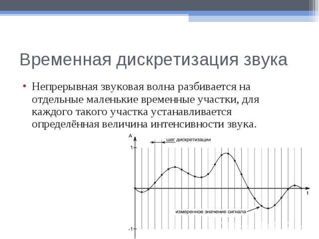 Временная дискретизация звукаНепрерывная звуковая волна разбивается на отдельные маленькие временные участки, для каждого такого участка устанавливается определённая величина интенсивности звука.