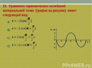 15. Уравнение гармонических колебаний материальной точки (график на рисунке) име