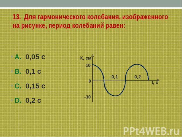 13. Для гармонического колебания, изображенного на рисунке, период колебаний равен:А. 0,05 сВ. 0,1 сС. 0,15 сD. 0,2 c