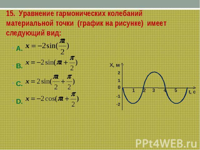 15. Уравнение гармонических колебаний материальной точки (график на рисунке) имеет следующий вид: