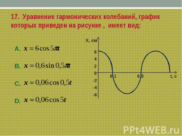 17. Уравнение гармонических колебаний, график которых приведен на рисунке , имеет вид: