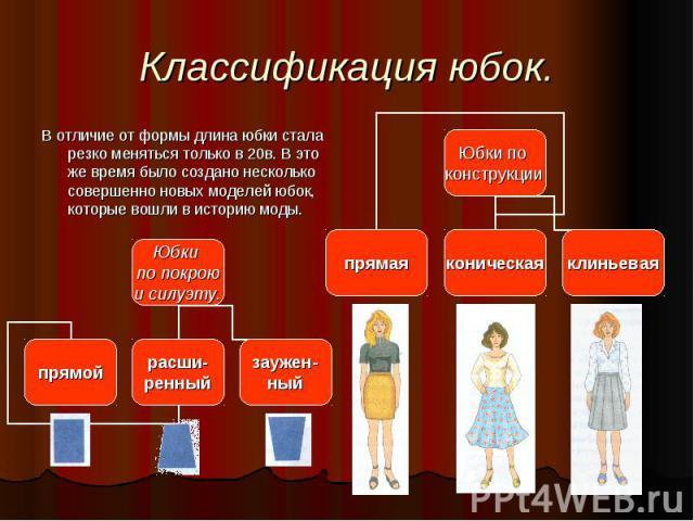 Классификация юбок.В отличие от формы длина юбки стала резко меняться только в 20в. В это же время было создано несколько совершенно новых моделей юбок, которые вошли в историю моды.