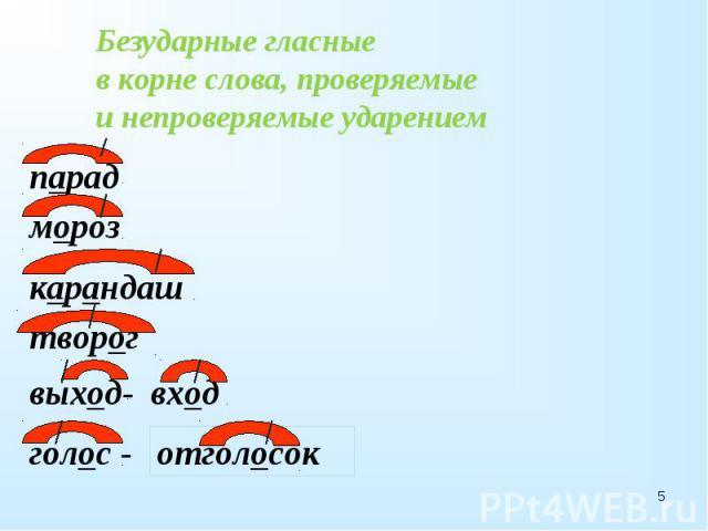 Безударные гласныев корне слова, проверяемыеи непроверяемые ударением