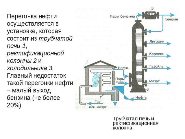 Перегонка нефти осуществляется в установке, которая состоит из трубчатой печи 1, ректификационной колонны 2 и холодильника 3. Главный недостаток такой перегонки нефти – малый выход бензина (не более 20%).
