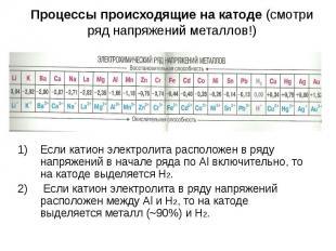 Если катион электролита расположен в ряду напряжений в начале ряда по Al включит