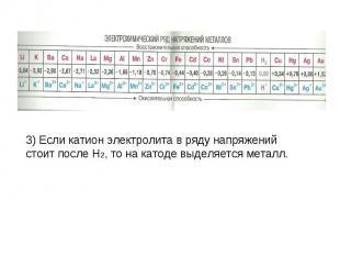 3) Если катион электролита в ряду напряжений стоит после H2, то на катоде выделя