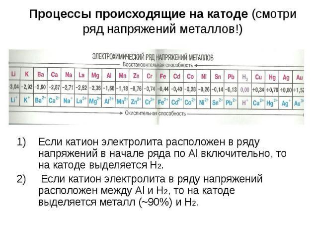 Если катион электролита расположен в ряду напряжений в начале ряда по Al включительно, то на катоде выделяется H2. Если катион электролита в ряду напряжений расположен между Al и H2, то на катоде выделяется металл (~90%) и H2.