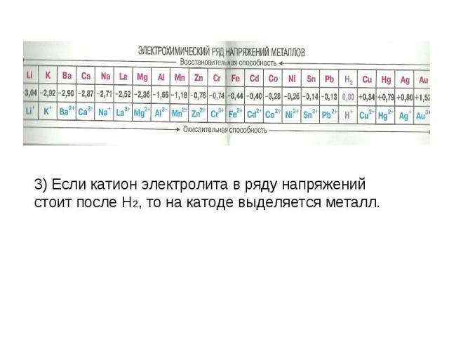 3) Если катион электролита в ряду напряжений стоит после H2, то на катоде выделяется металл.