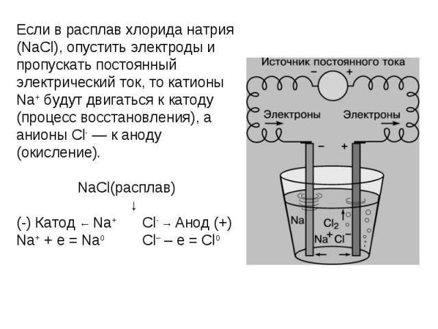 Если в расплав хлорида натрия (NaCl), опустить электроды и пропускать постоянный электрический ток, то катионы Na+ будут двигаться к катоду (процесс восстановления), а анионы Cl- — к аноду (окисление). NaCl(расплав) ↓(-) Катод ← Na+ Cl- → Анод (+)Na…