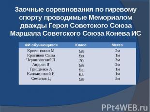 Заочные соревнования по гиревому спорту проводимые Мемориалом дважды Героя Совет
