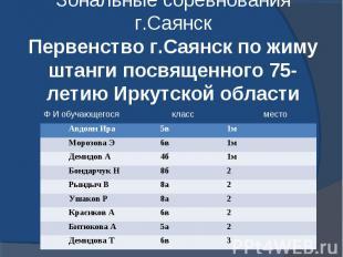 Зональные соревнования г.СаянскПервенство г.Саянск по жиму штанги посвященного 7