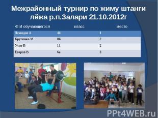 Межрайонный турнир по жиму штанги лёжа р.п.Залари 21.10.2012г