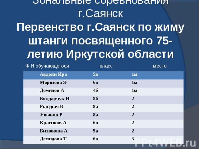 Зональные соревнования г.СаянскПервенство г.Саянск по жиму штанги посвященного 75-летию Иркутской области