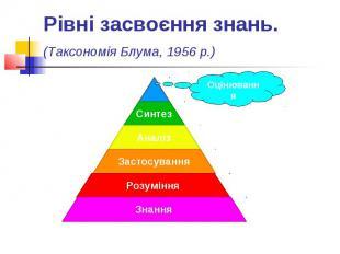 Рівні засвоєння знань. (Таксономія Блума, 1956 р.)