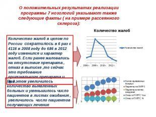 О положительных результатах реализации программы 7 нозологий указывают также сле