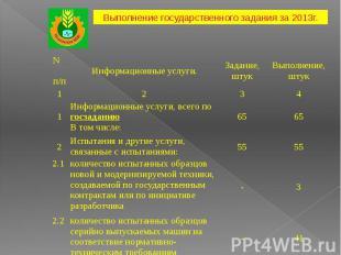 Выполнение государственного задания за 2013г.