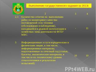 Количество отчетов по выполнению работ по мониторингу качества поставляемой селу