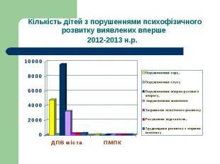 Кількість дітей з порушеннями психофізичного розвитку виявлених вперше2012-2013