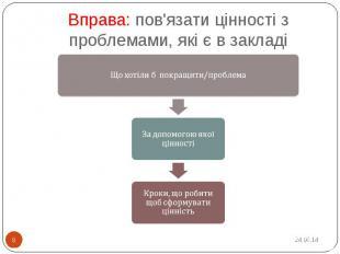 Вправа: пов'язати цінності з проблемами, які є в закладі