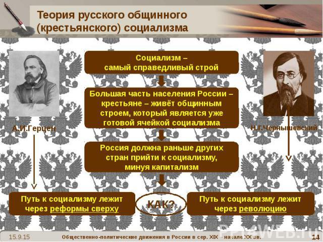 Теория русского общинного (крестьянского) социализма