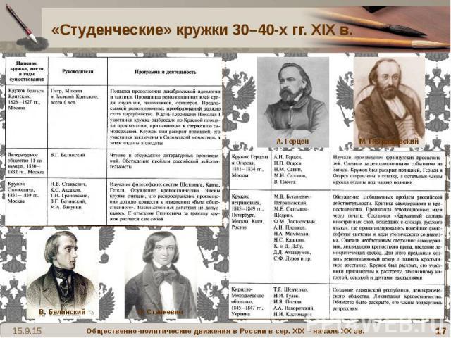 «Студенческие» кружки 30–40-х гг. XIX в.
