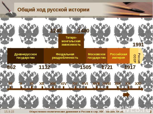Общий ход русской истории