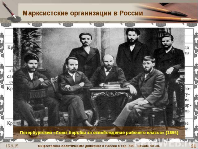Марксистские организации в России
