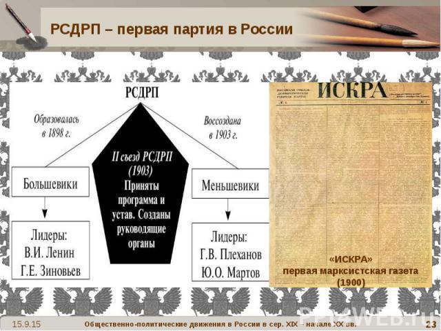 РСДРП – первая партия в России
